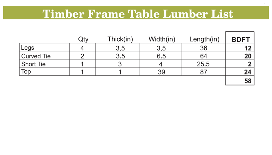 timber frame table  plans
