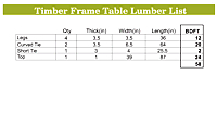 timber frame table